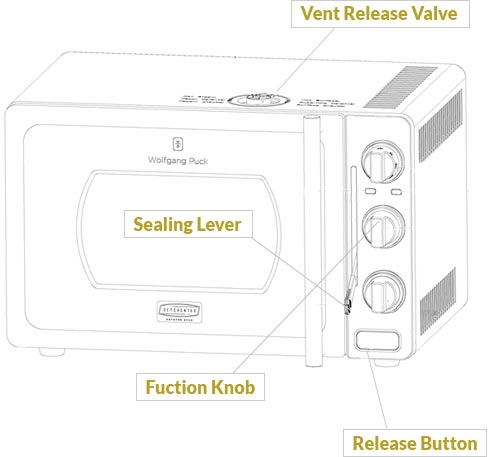microwave Simplifying My Time in the Kitchen with the Wolfgang Puck NovoPro Pressure Oven