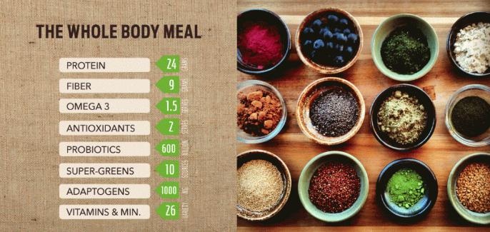 Kachava Nutrition