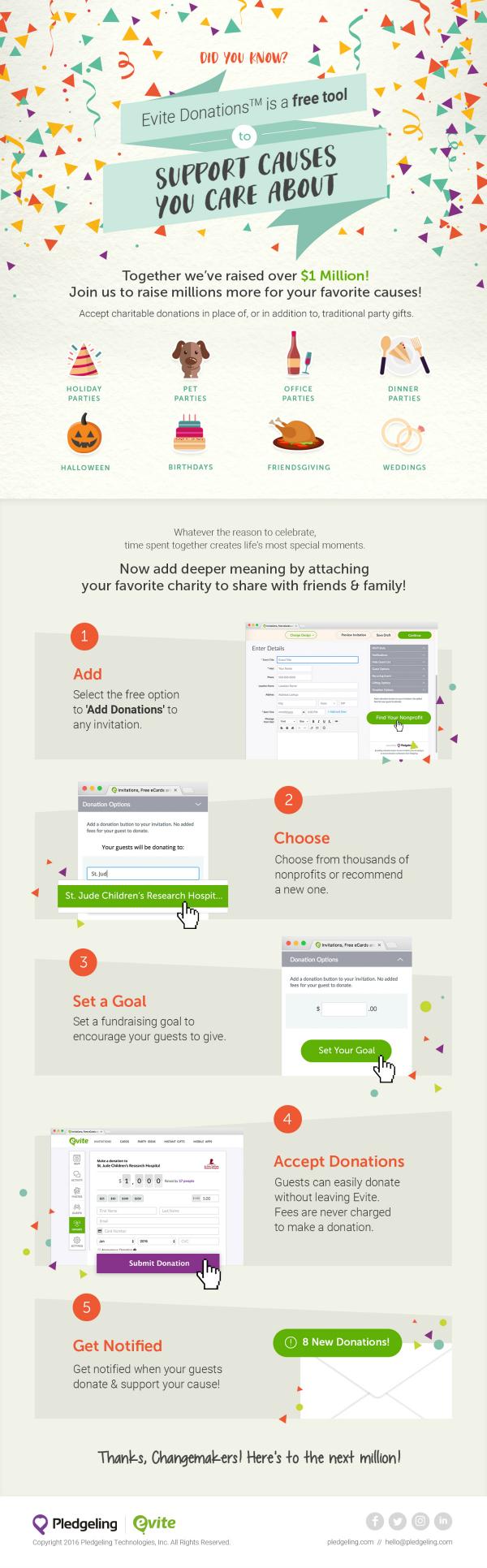 evite_infographic